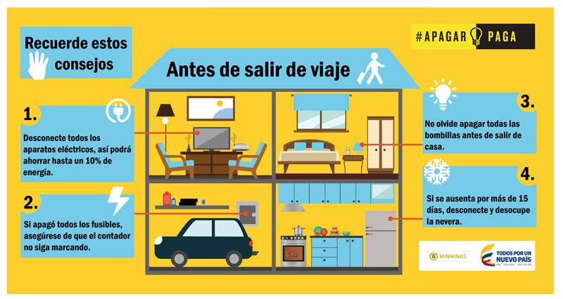 Recomendaciones para ahorrar energ a en semana santa - Aparatos para ahorrar electricidad ...